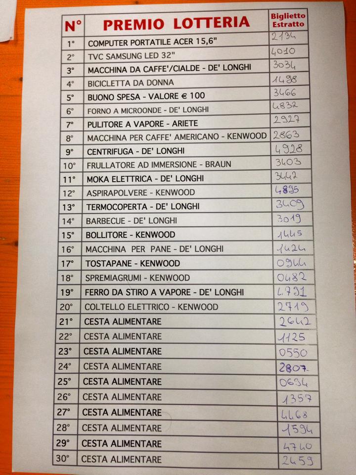 Lotteria Sagra Villorba 2014 - Biglietti vincenti