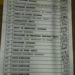 biglietti-vincitori-premi-lotteria-sagra-villorba-2015