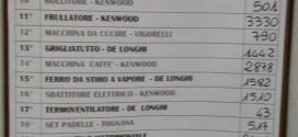 Sagra parrocchiale 2017: i numeri vincenti della lotteria!